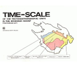 Time- Scale